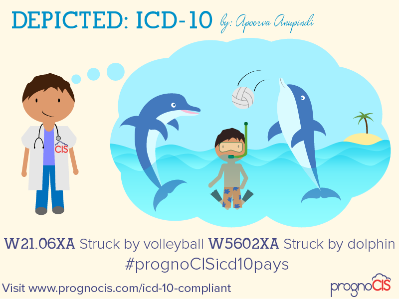 ICD-10: Struck by Volleyball / Struck by Dolphin