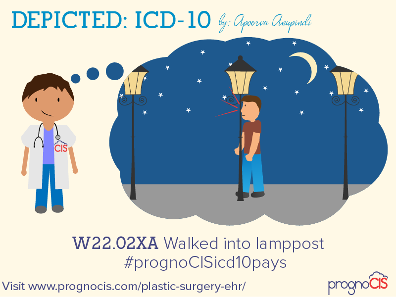 ICD-10: Walked into lamppost