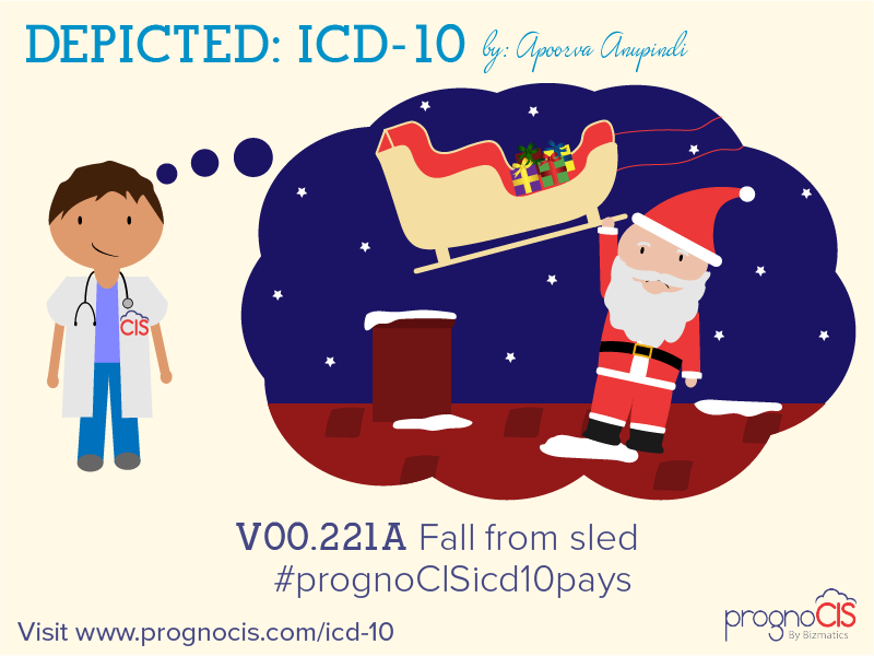ICD-10: Fall From Sled