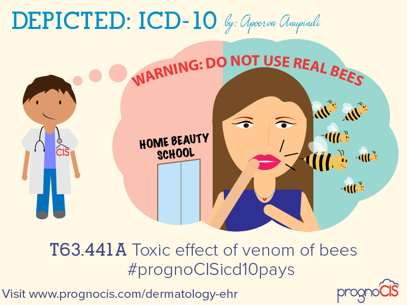ICD-10: Toxic effect of venom of bees