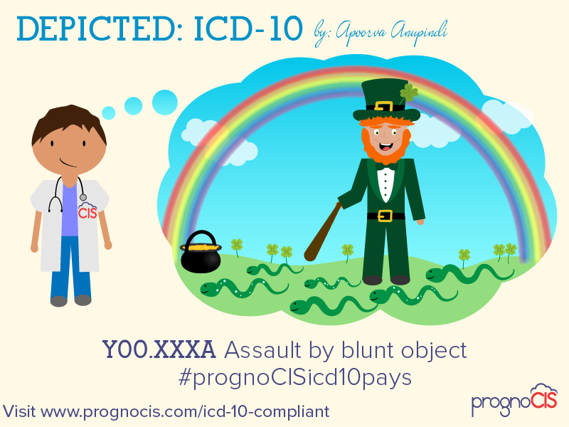 ICD-10: Assault by blunt object