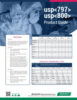 View usp797-800-Product-Guide in PDF format