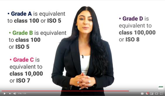 Watch GMP EU Cleanroom Classifications A B C D Video