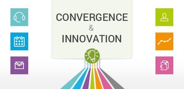 convergence et innovation