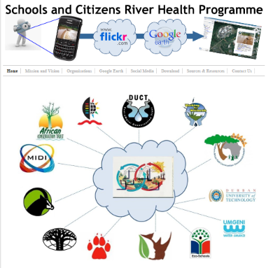 School and Citizens River Health Programme