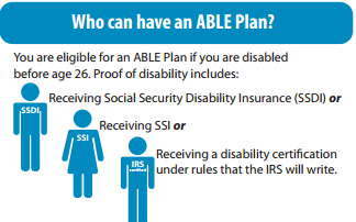 Who can have an ABLE Plan? You are eligible for an ABLE Plan if you are disabled before age 26. Proof of disability includes: Receiving Social Security Disability Insurance (SSDI) or Receiving SSI or Receiving a disability certification under the rules that the IRS will write.