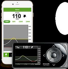 Dexcom receiver and smartphone app.
