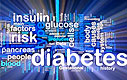 Diabetes Education  Materials