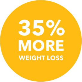 35% MORE WEIGHT LOSS