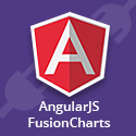Interactive Charts for Your AngularJS App