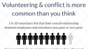 Volunteering and Conflict?