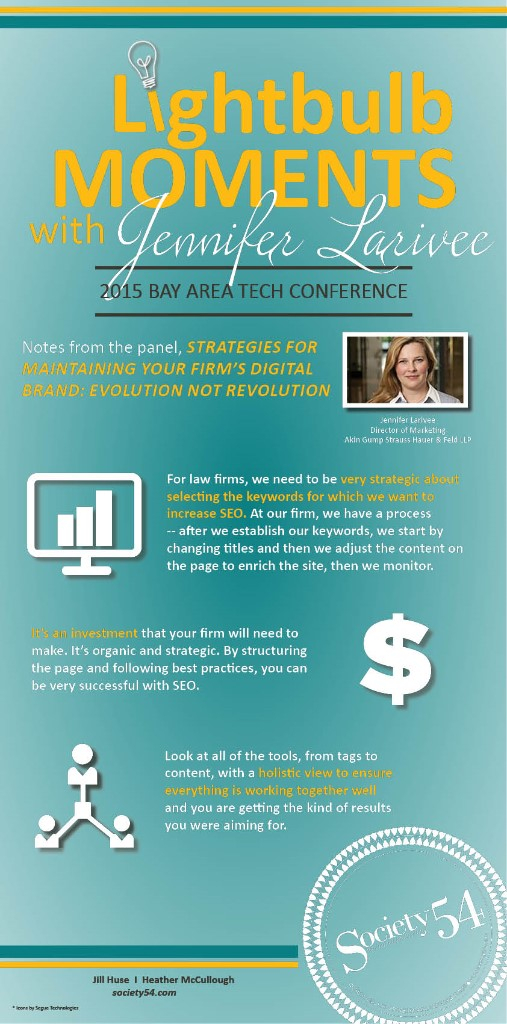 This Infographic contains notes from our friend, Jennifer Larivee (Marketing Director at Akin Gump)