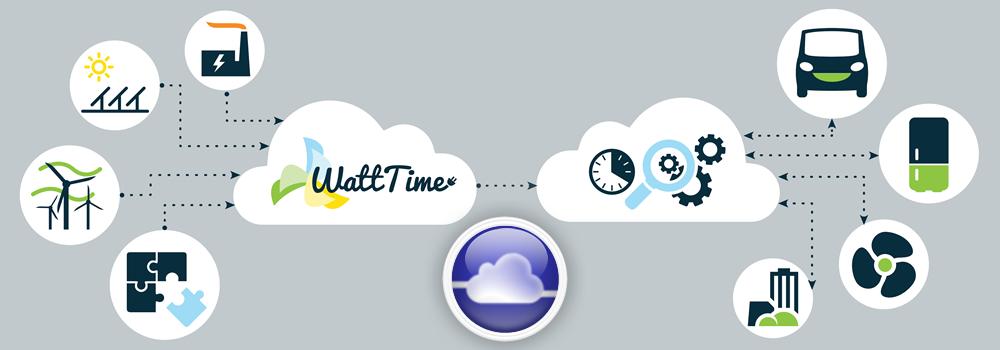 WattTime.org