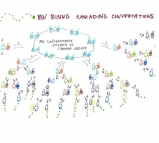 Un/Conference 2012