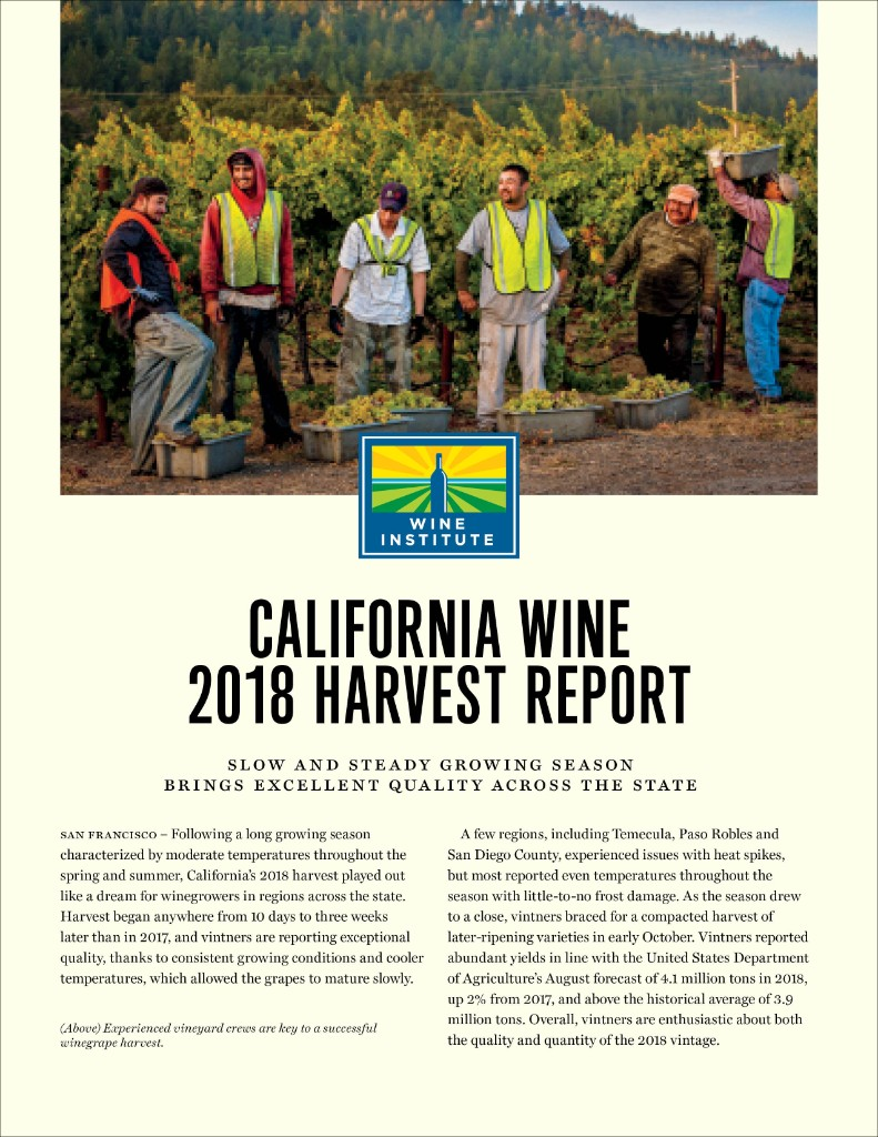 Harvest Report Cover