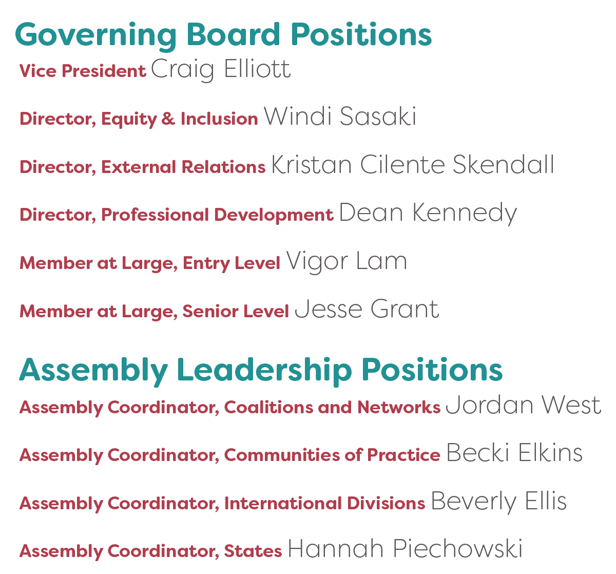 Governing Board Positions are as follows: Vice President: Craig Elliott, Director of Equity & Inclusion: Windi Sasaki, Director of External Relations: Kristan Cilente Skendall, Director of Professional Development: Dean Kennedy, Member at Large, Entry Level: Vigor Lam, Member at Large, Senior Level: Jesse Grant. Assembly Leadership Positions are as follows: Assembly Coordinator, Coalitions and Networks: Jordan West, Assembly Coordinator, Communities of Practice: Becki Elkins, Assembly Coordinator, International Divisions: Beverly Ellis, Assembly Coordinator, States: Hannah Piechowski