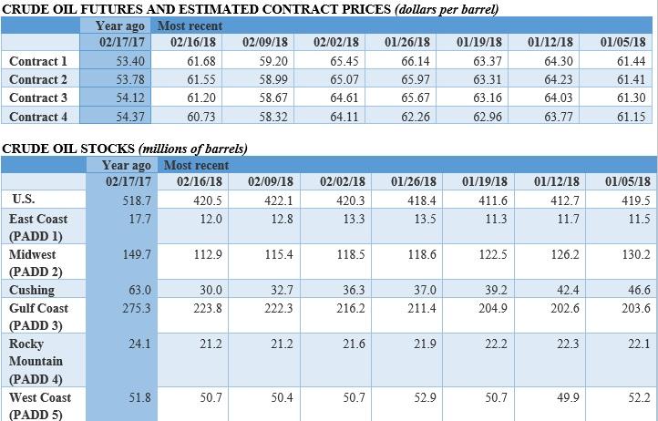 OilPrice Intelligence Report: Oil Prices Rise As Bullish Sentiment Returns