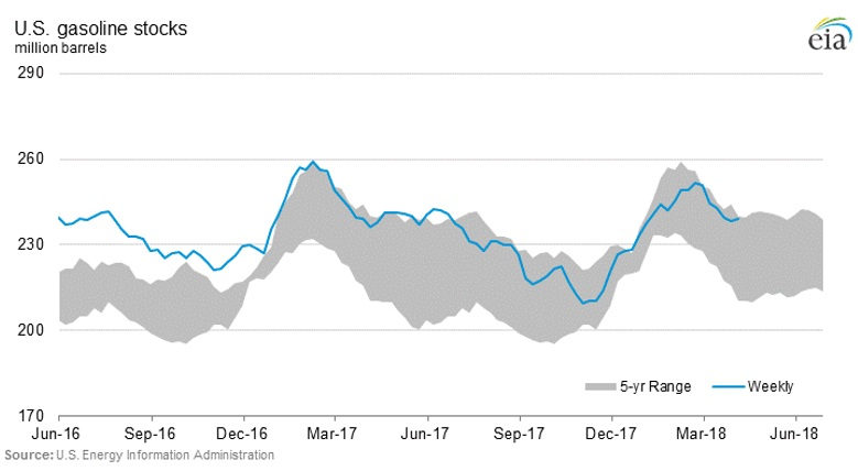 OilPrice Intel: Geopolitical Risk Sends Oil Soaring... - Brand Spur