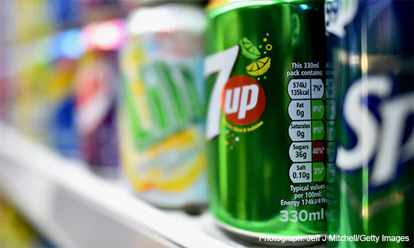 Two Sugary Drinks a Day Greatly Increases Diabetes Risk