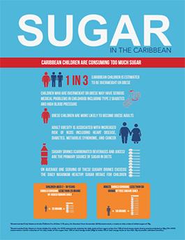 Sugar in the Caribbean