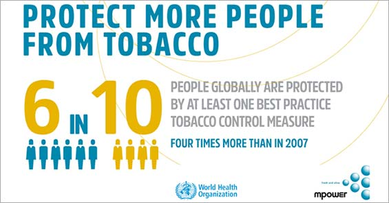 Protect more people from tobacco