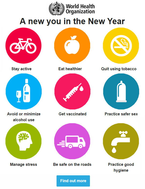 WHO - A New You in the New Year