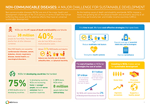 Non-communicable Diseases A Major Challenge for Sustainable Development