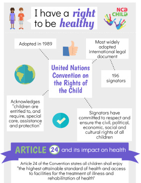 Child's Rights Infographic