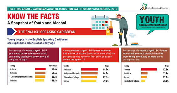 The English speaking Caribbean