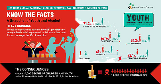 Alcohol heavy drinking