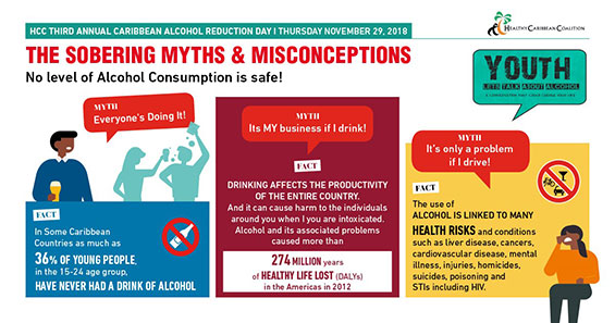 Alcohol myths and misconceptions