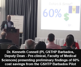 Global Standardized Hypertension Treatment Project – Scaling Up!