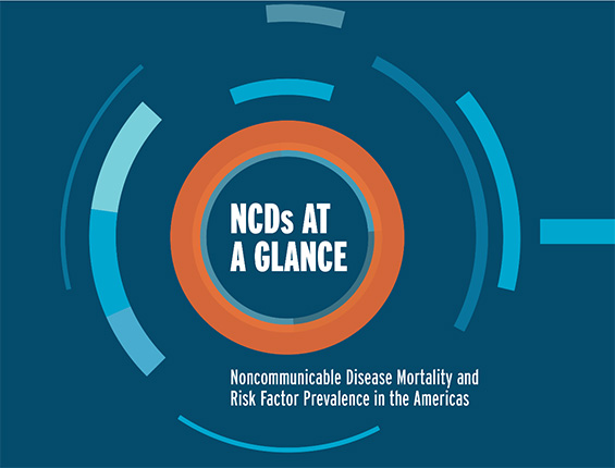 NCDs at a Glance