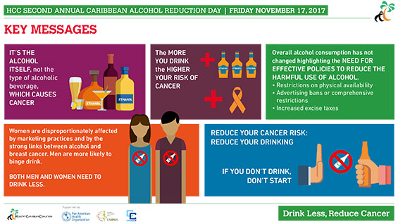 Alcohol and Cancer in the Caribbeans