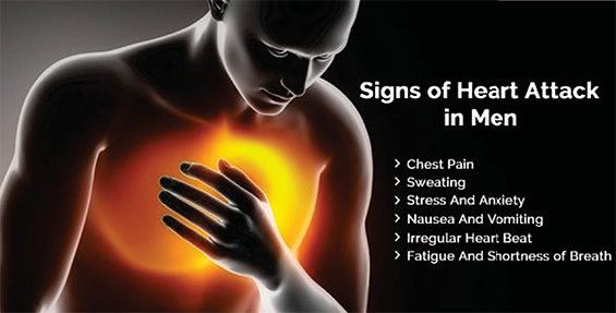 Signs of Heart Attack in Men