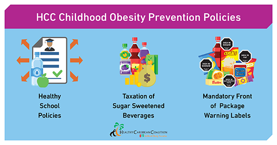 Childhood Obesity Prevention policies