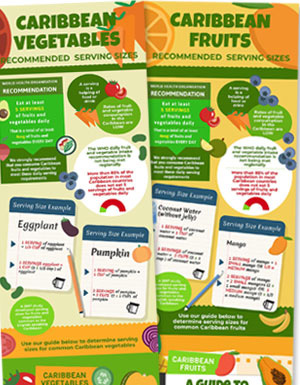 Caribbean Fruit and Vegetable Infographics