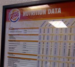 Burger King Barbados List Nutritional Data of Menu Items