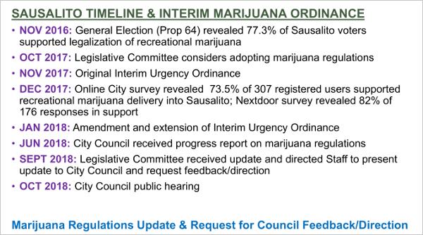 Marijuana Ordinance