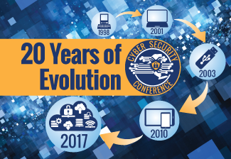 20 Years of Evolution