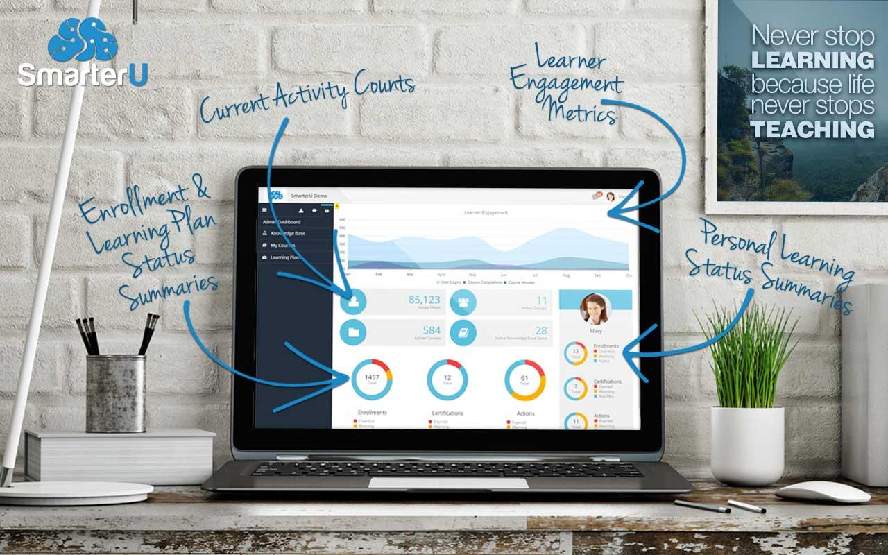 Meitner Release - New Admin Dashboard - SmarterU LMS - Learning Management System