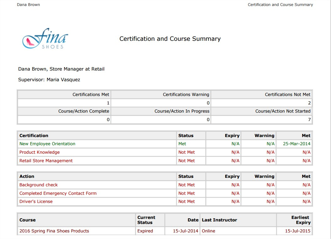 User Certification Summary Report - SmarterU LMS - Learning Management System