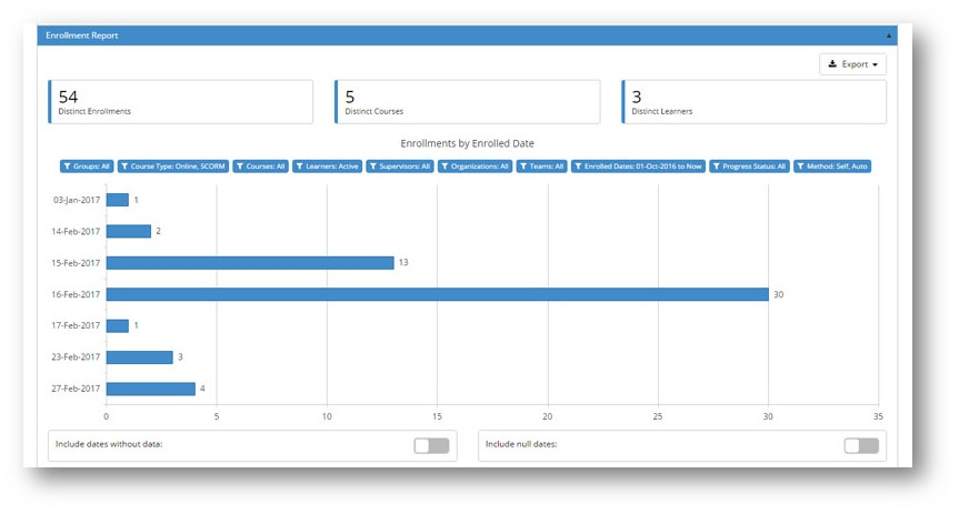 Enrollment Report Chart Displays - Stacked Graph - Smateru LMS - Learning Management System
