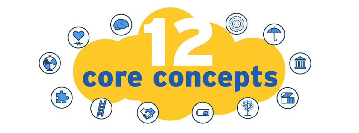 Logo for NCTSN's 12 Core Concepts