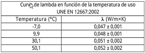Imagen características térmicas