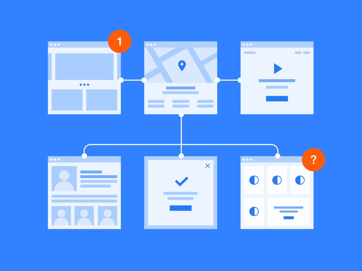 Website and Mobile Flowcharts on Design Files