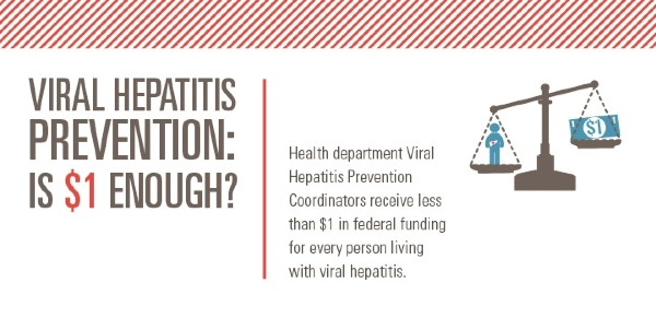 $1/patient for Hep Prevention