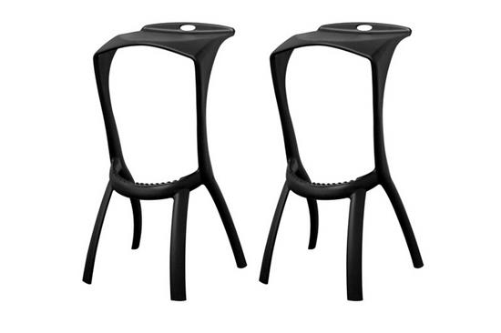 Baxton Studio Zinley Black Molded Plastic Modern Bar StoolOrg $48 SALE PRICE $43