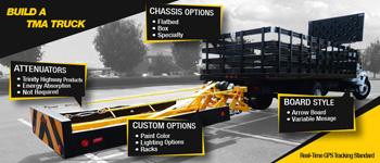 Build a TMA Truck
