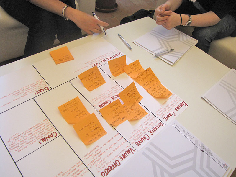 Workshop sul social business